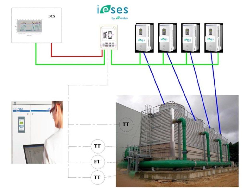 Visualizacion-de-una -torre-de-refrigeración