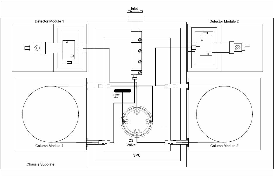 Análisis-de-Cromatografía-de-gases